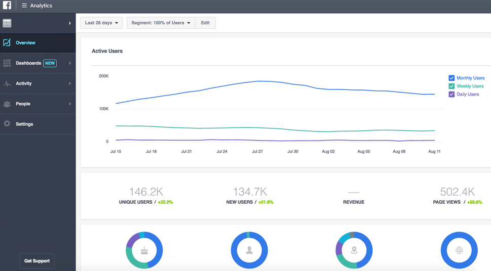 promote a podcast on social media facebook analytics